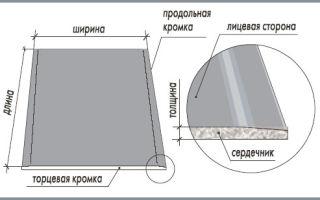Размер листа гипсокартона. Толщина и вес гипсокартона