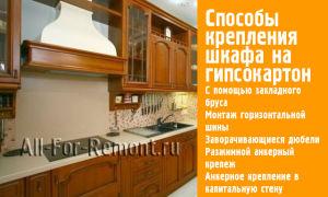 Вешаем кухонные шкафы на гипсокартон — 5 надежных вариантов