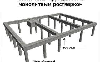 Устройство столбчатого фундамента с ростверком по шагам