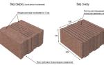 Перегородочные и несущие стены из керамзитобетонных блоков — подбираем толщину