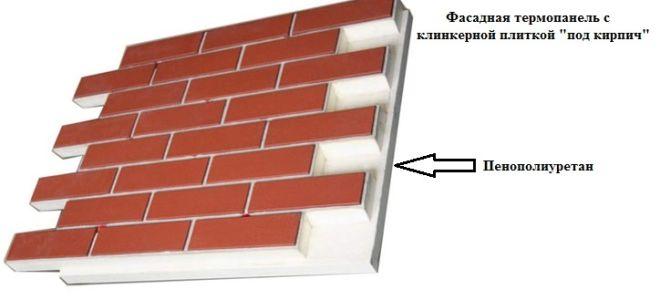 Монтаж и особенности утепленных фасадных панелей