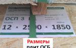 Размеры ОСБ плит