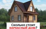 Цена постройки каркасного дома – анализ рынка