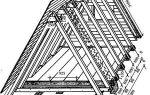 FAQ: стропила для крыши