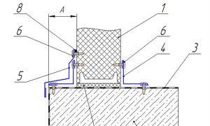 Монтаж сэндвич-панелей — как установить и соединить узлы с каркасом