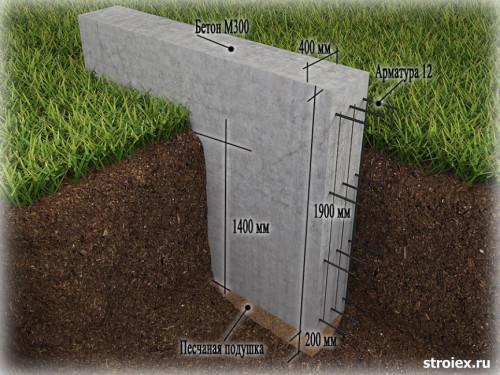 В большинстве регионов России уровень промерзания почвы составляет более 1 метра, поэтому возвести такой фундамент - мероприятие весьма затратное