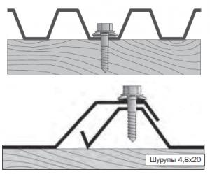 Как крепить профнастил на крышу