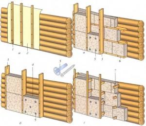 Этапы утепления деревянной стены снаружи