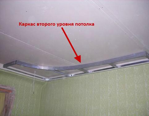 потолок из гипсокартона в квартире своими руками видео