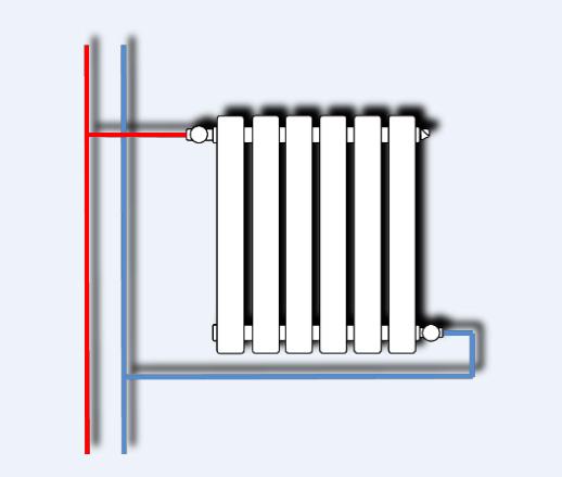 Схема подключения радиатора по
