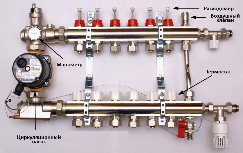 Элементы коллекторского узла теплого водяного пола