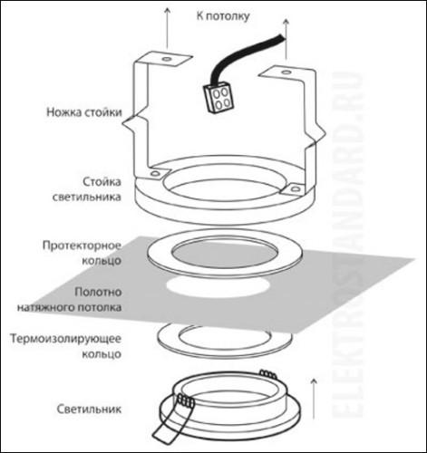 Схема крепления светильника на натяжной потолок