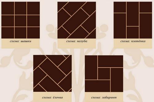 Некоторые способы укладки плитки из керамогранита на пол