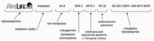 Пример маркировки трубы