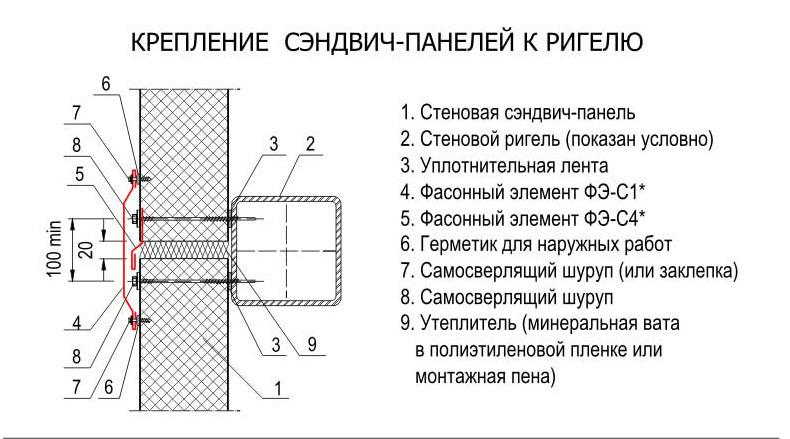Вязание на спицах палантинов узоры и схемы описания