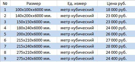 Цена на клееный брус в Москве