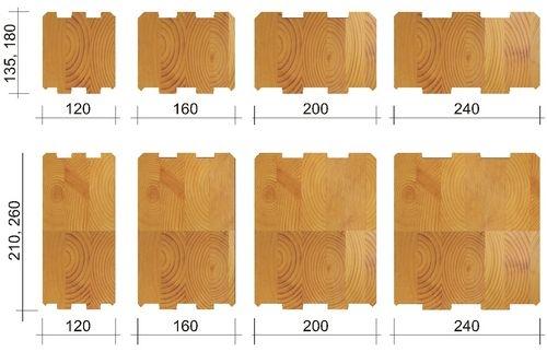 Различные варианты сечения клееного бруса