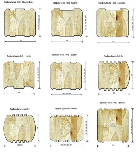 Различные варианты профилирования и обработки бруса
