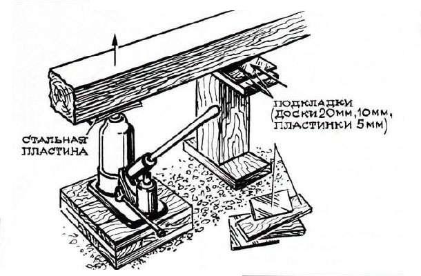 Правильная установка домкрата под сруб