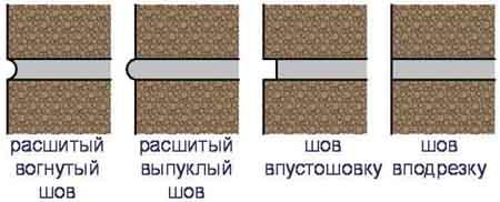 Виды расшивки швов при укладке керамзитоблоков