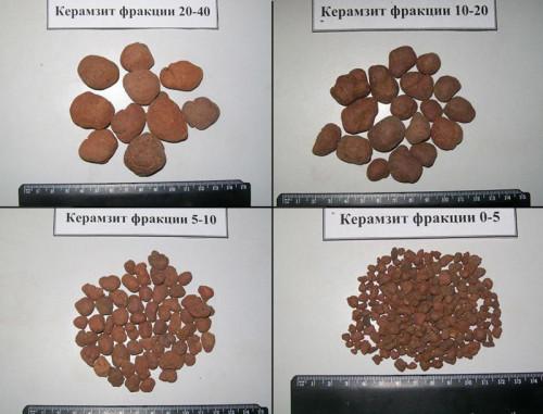 4 фракции керамзита, используемые для производства керамзитобетона