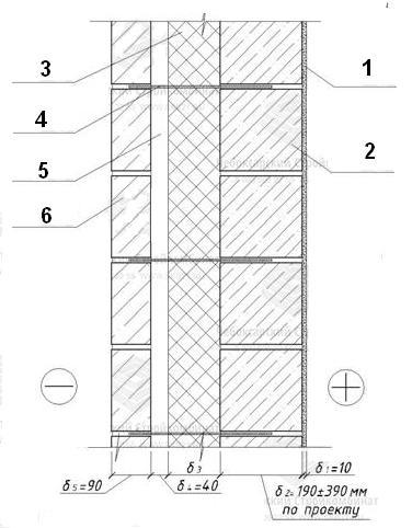 Трехслойная кладка с применением утеплителя и перегородочным блоком
