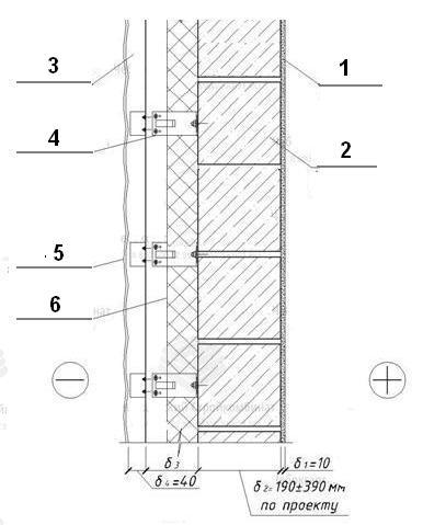 Стена с вентилируемым навесным фасадом на основании из керамзитобетона