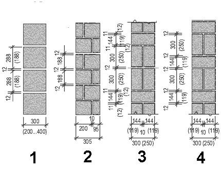 Виды кладки блоков