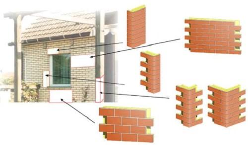 Для отделки углов и откосов применяются панели соответствующей формы