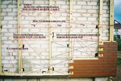 Правила организации обрешетки и монтажа панелей на неровную стену