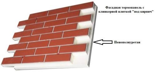 Утепленная панель с основой из пенополиуретана и отделкой под кирпич