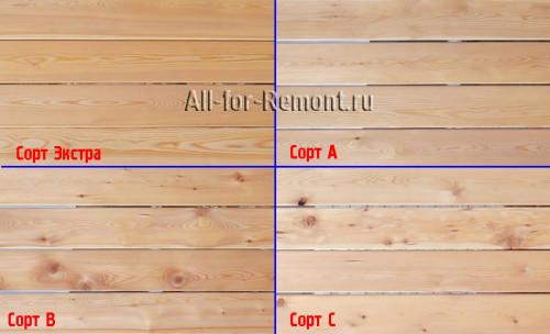 Сорта планкена из лиственницы: A, B, C, Экстра