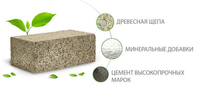 Арболит - экологичный блок