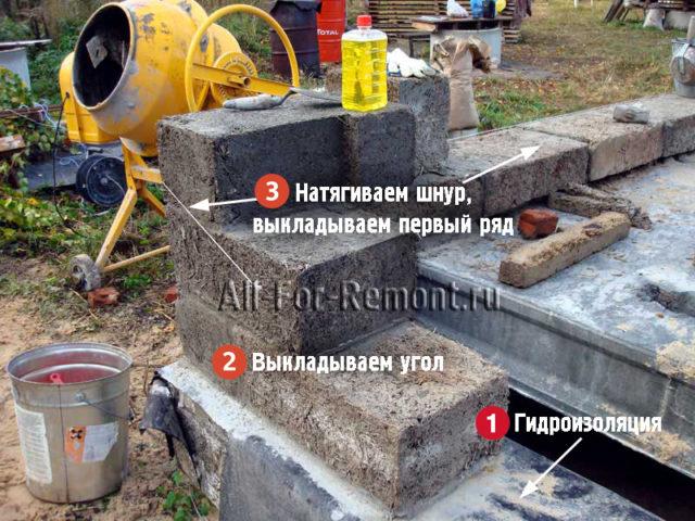 Последовательность укладки первого ряда кладки арболитовой стены
