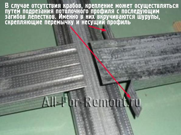 Альтернативный вариант крепления перемычек на потолке